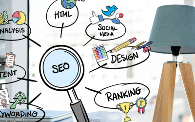 WHY SHOULD YOU INVEST ON SEO IN DIGITAL MARKETING?